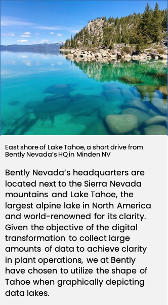 East shore of Lake Tahoe, a short drive from Bently Nevada's HQ in Minden NV