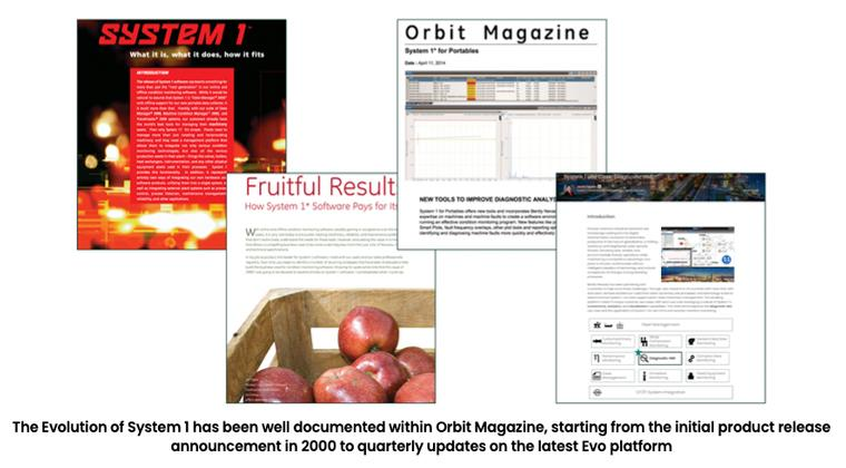 Evolution of System 1 is well documented in Orbit Magazine