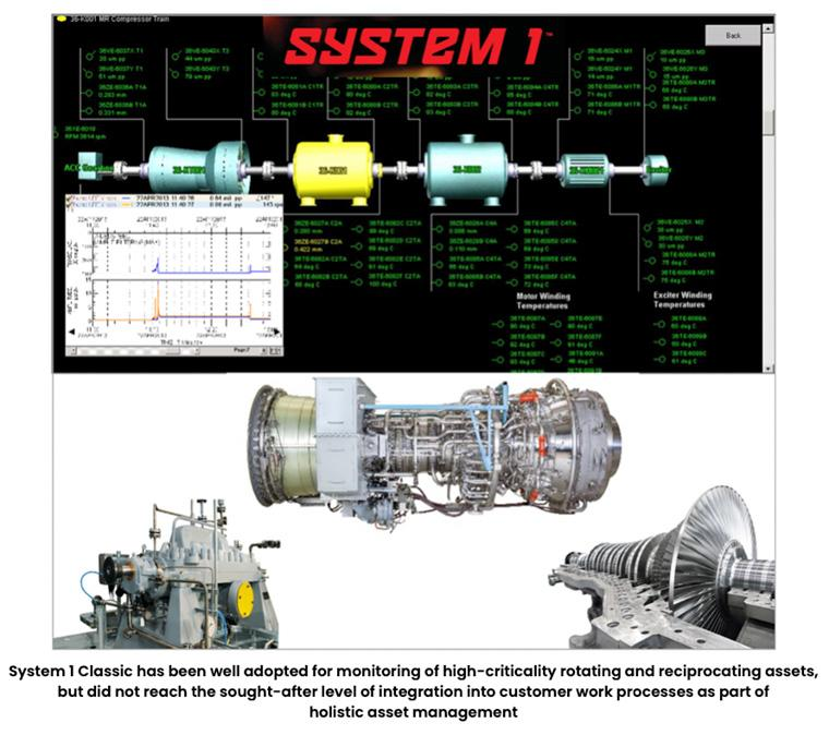 System 1 Classic has been well adopted for monitoring of high-criticality rotating and reciprocating assets