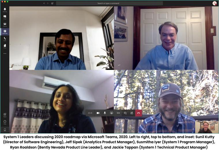 System 1 Leaders discussing 2020 roadmap via Microsoft Teams, 2020. Left to right, top to bottom, and inset: Sunil Kutty (Director of Software Engineering), Jeff Sipek (Analytics Product Manager), Susmitha Iyer (System 1 Program Manager), Ryan Roaldson …
