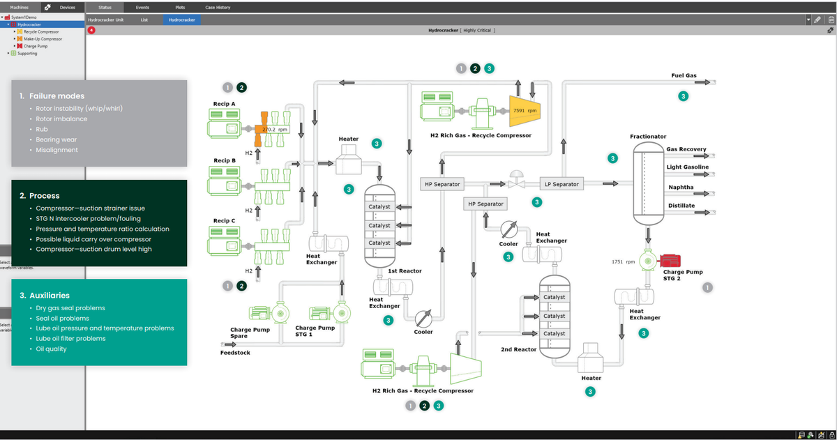 Decision Support HMI with Callouts condition monitoring software, machinery monitoring system 1