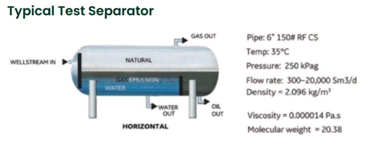 Typical Test Separator