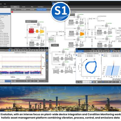 System 1 Evolution, with an intense focus on plant-wide device integration and Condition Monitoring workflow