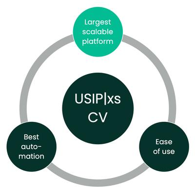 USIP|xs CV features creating synergies